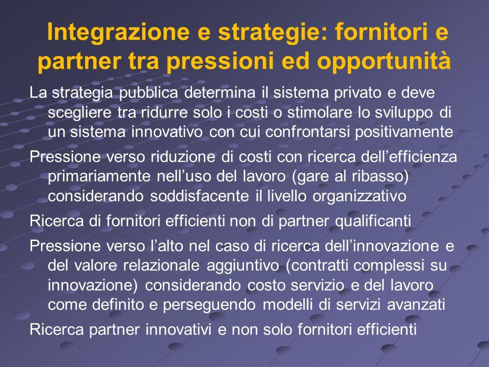 Integrazione e strategie: fornitori e partner tra pressioni ed opportunità La strategia pubblica determina il sistema privato e deve scegliere tra rid