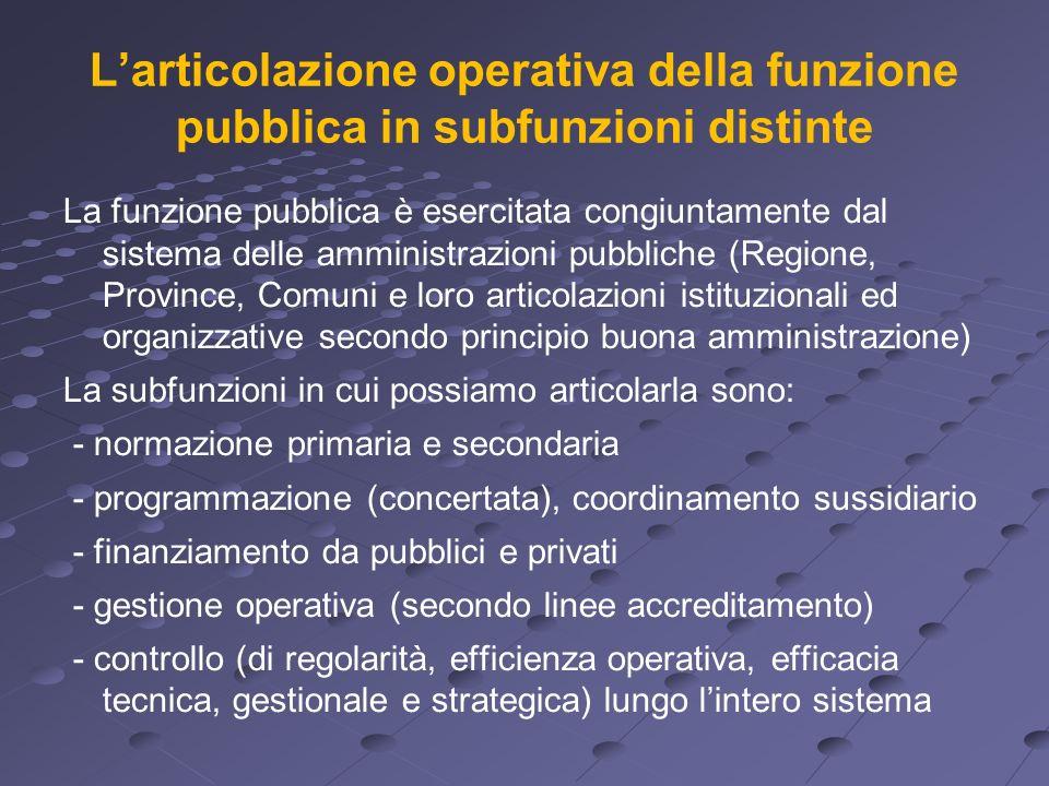 Larticolazione operativa della funzione pubblica in subfunzioni distinte La funzione pubblica è esercitata congiuntamente dal sistema delle amministra