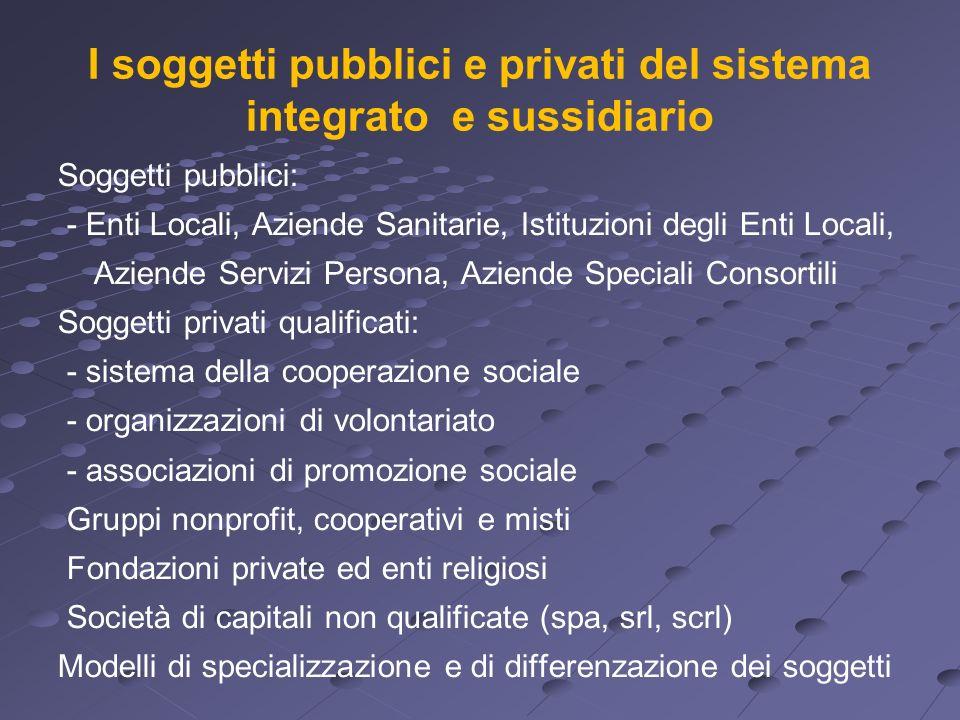 I soggetti pubblici e privati del sistema integrato e sussidiario Soggetti pubblici: - Enti Locali, Aziende Sanitarie, Istituzioni degli Enti Locali,