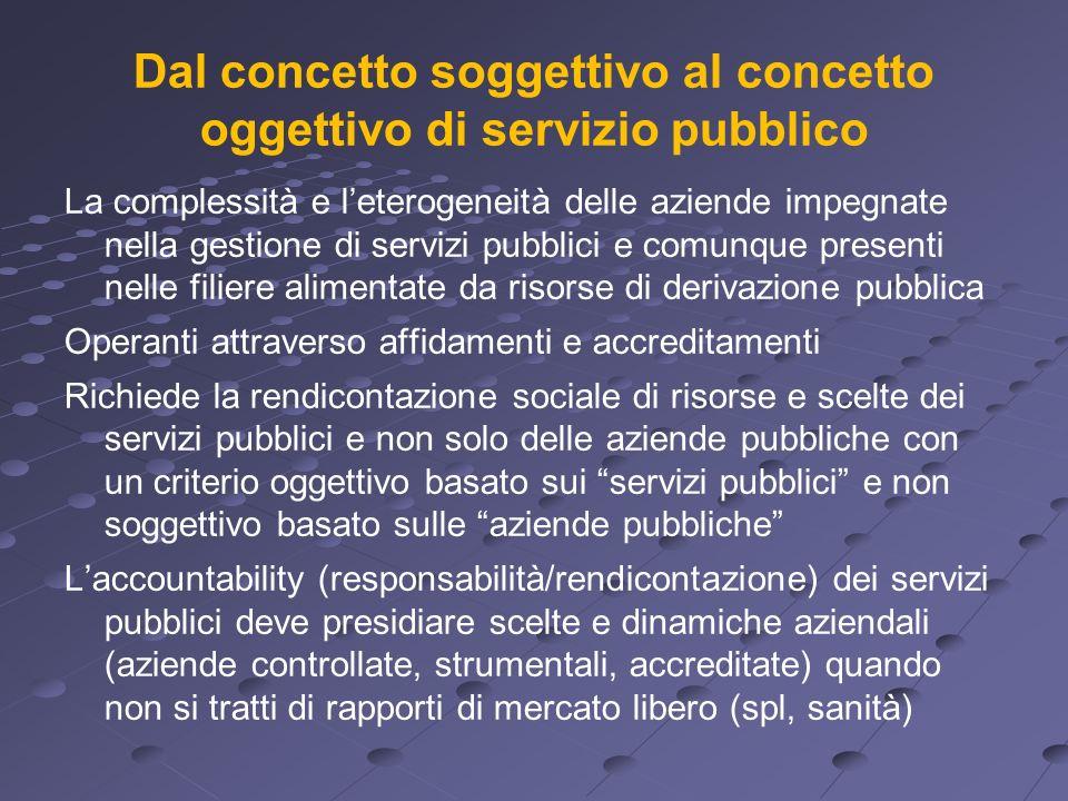 Dal concetto soggettivo al concetto oggettivo di servizio pubblico La complessità e leterogeneità delle aziende impegnate nella gestione di servizi pu