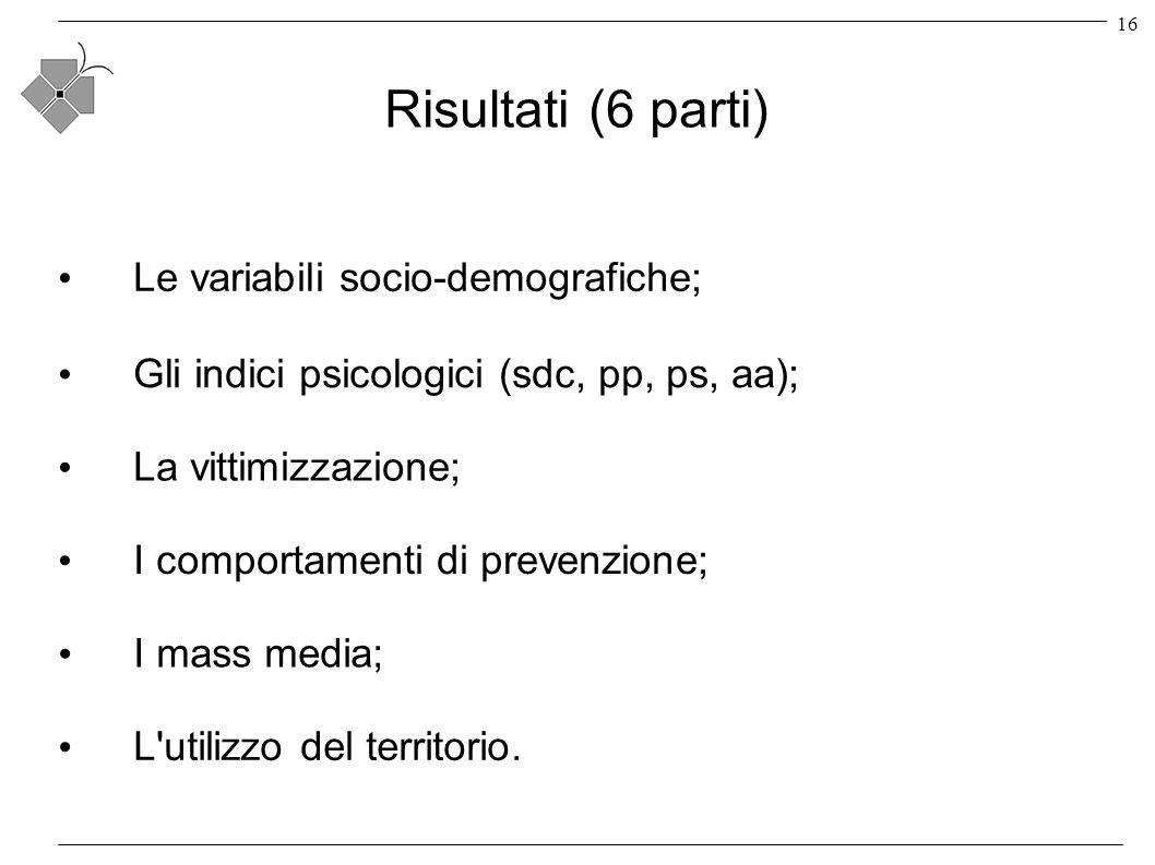 16 Risultati (6 parti) Le variabili socio-demografiche; Gli indici psicologici (sdc, pp, ps, aa); La vittimizzazione; I comportamenti di prevenzione; I mass media; L utilizzo del territorio.