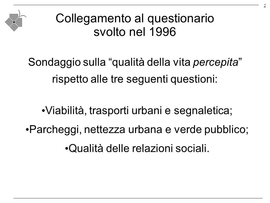 2 Collegamento al questionario svolto nel 1996 Sondaggio sulla qualità della vita percepita rispetto alle tre seguenti questioni: Viabilità, trasporti urbani e segnaletica; Parcheggi, nettezza urbana e verde pubblico; Qualità delle relazioni sociali.