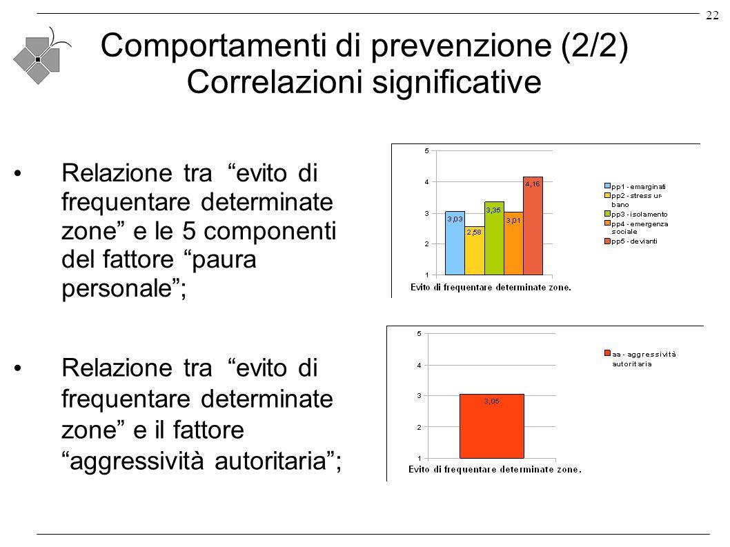 22 Comportamenti di prevenzione (2/2) Correlazioni significative Relazione tra evito di frequentare determinate zone e le 5 componenti del fattore paura personale; Relazione tra evito di frequentare determinate zone e il fattore aggressività autoritaria;
