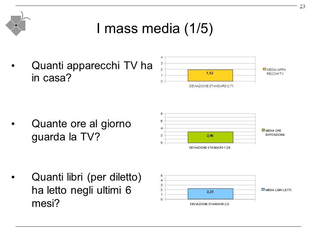 23 I mass media (1/5) Quanti apparecchi TV ha in casa.