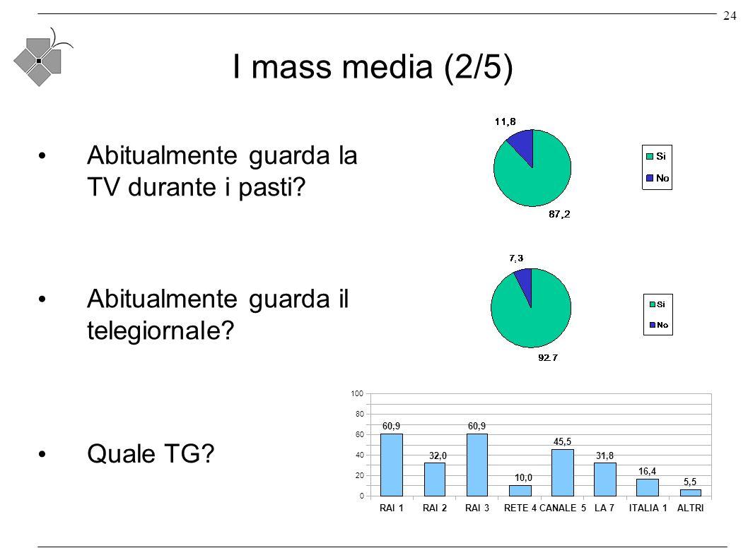 24 I mass media (2/5) Abitualmente guarda la TV durante i pasti? Abitualmente guarda il telegiornale? Quale TG?