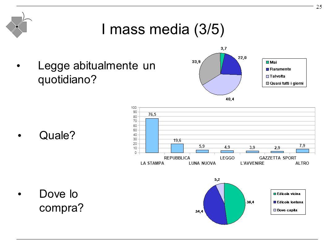 25 I mass media (3/5) Legge abitualmente un quotidiano Quale Dove lo compra