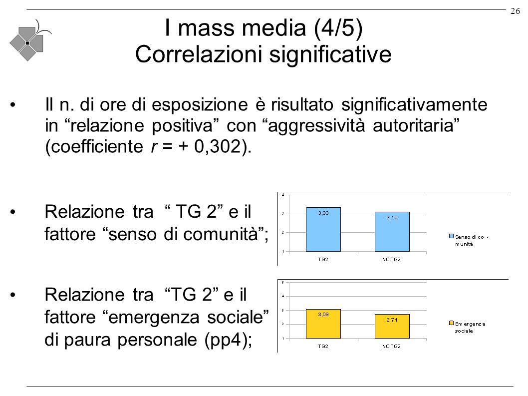 26 I mass media (4/5) Correlazioni significative Il n. di ore di esposizione è risultato significativamente in relazione positiva con aggressività aut