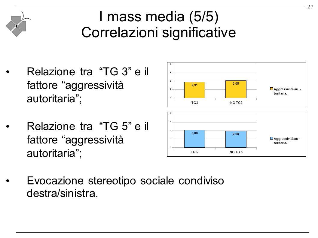 27 I mass media (5/5) Correlazioni significative Relazione tra TG 5 e il fattore aggressività autoritaria; Relazione tra TG 3 e il fattore aggressività autoritaria; Evocazione stereotipo sociale condiviso destra/sinistra.