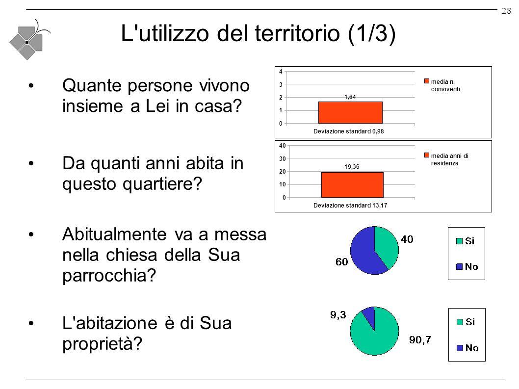28 L utilizzo del territorio (1/3) Quante persone vivono insieme a Lei in casa.