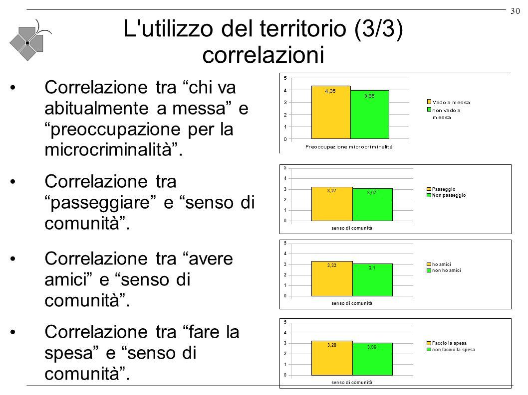 30 L utilizzo del territorio (3/3) correlazioni Correlazione tra chi va abitualmente a messa e preoccupazione per la microcriminalità.
