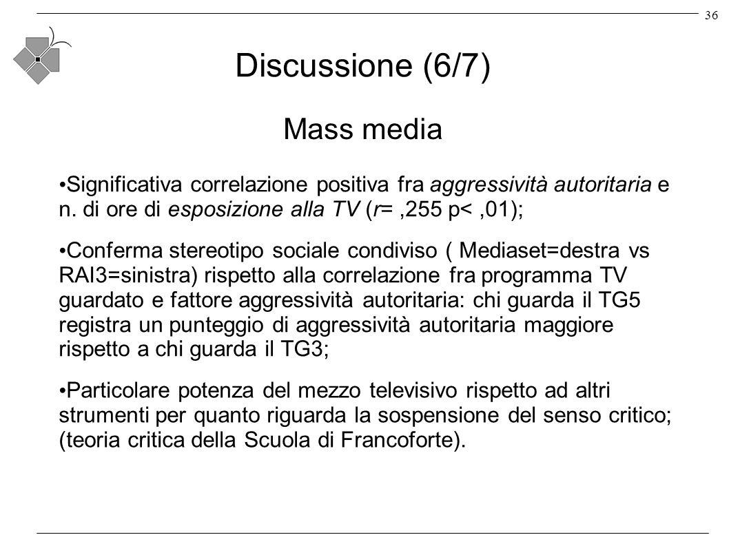 36 Discussione (6/7) Mass media Significativa correlazione positiva fra aggressività autoritaria e n. di ore di esposizione alla TV (r=,255 p<,01); Co