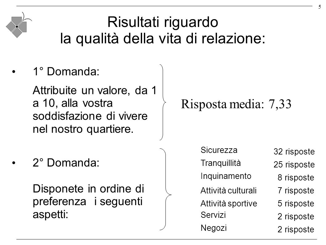 36 Discussione (6/7) Mass media Significativa correlazione positiva fra aggressività autoritaria e n.