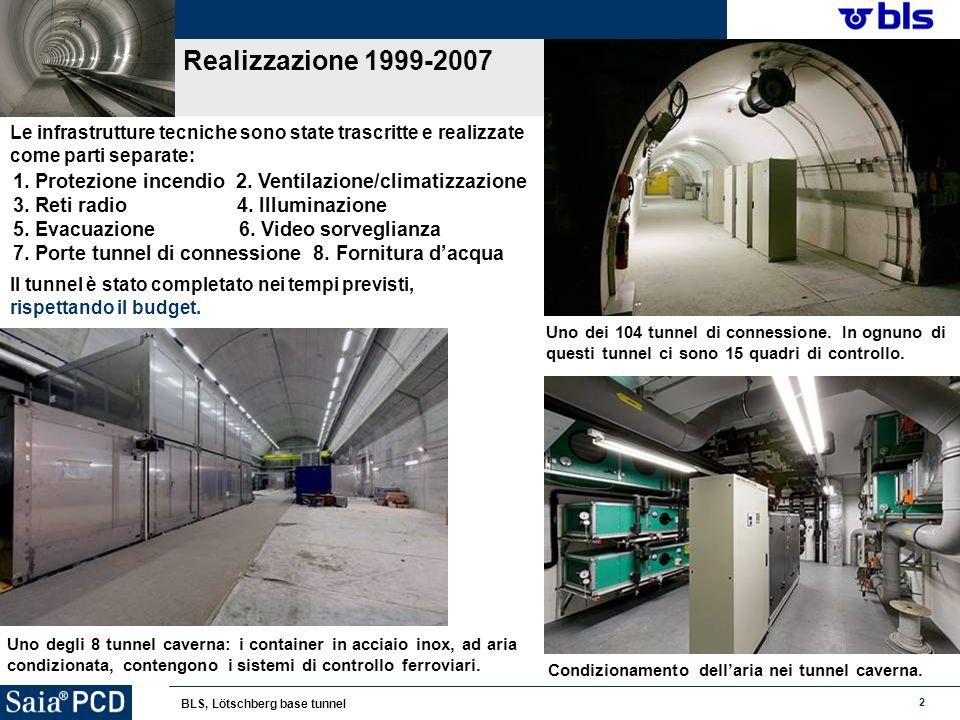 2 BLS, Lötschberg base tunnel Realizzazione 1999-2007 Uno degli 8 tunnel caverna: i container in acciaio inox, ad aria condizionata, contengono i sist