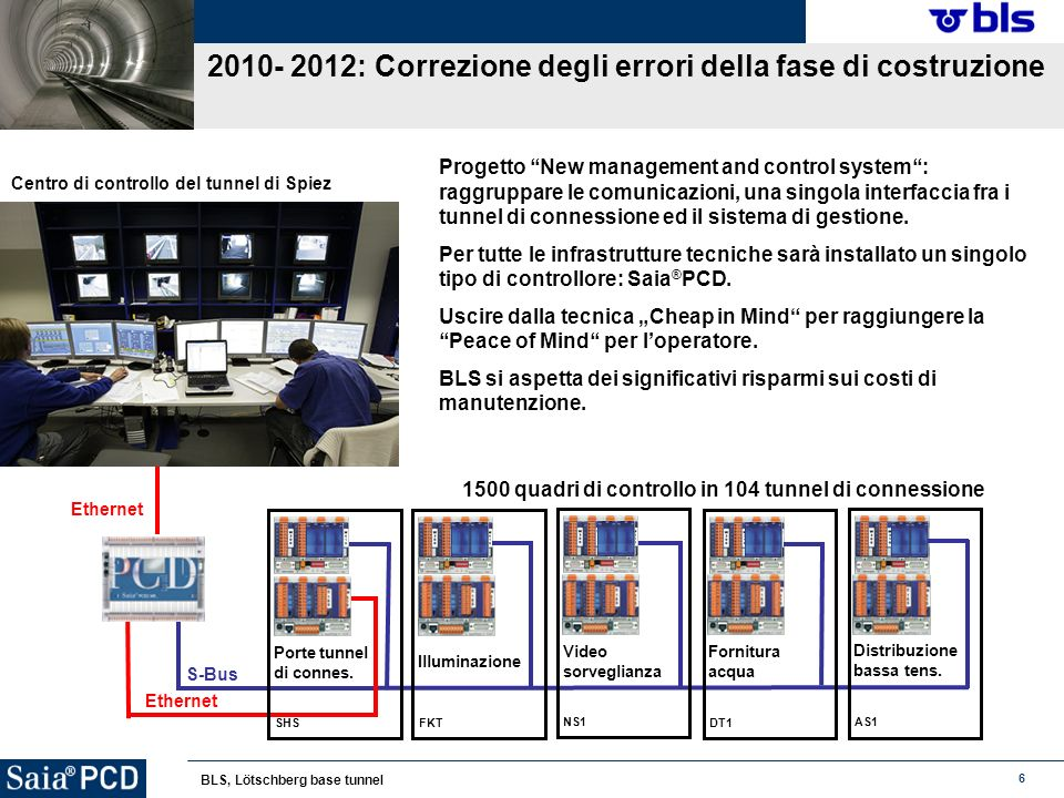 6 BLS, Lötschberg base tunnel 2010- 2012: Correzione degli errori della fase di costruzione Progetto New management and control system: raggruppare le