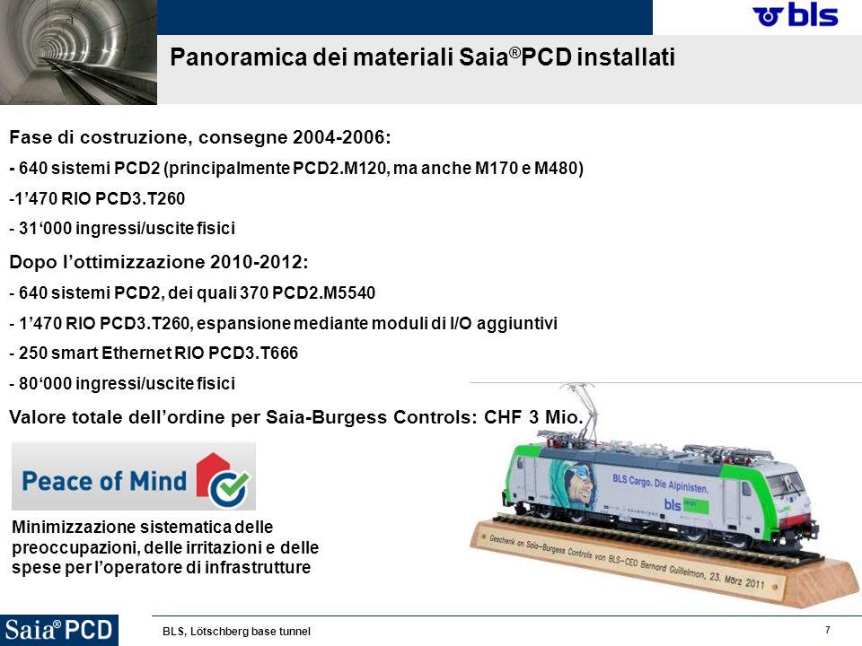 7 BLS, Lötschberg base tunnel Panoramica dei materiali Saia ® PCD installati Fase di costruzione, consegne 2004-2006: - 640 sistemi PCD2 (principalmente PCD2.M120, ma anche M170 e M480) -1470 RIO PCD3.T260 - 31000 ingressi/uscite fisici Dopo lottimizzazione 2010-2012: - 640 sistemi PCD2, dei quali 370 PCD2.M5540 - 1470 RIO PCD3.T260, espansione mediante moduli di I/O aggiuntivi - 250 smart Ethernet RIO PCD3.T666 - 80000 ingressi/uscite fisici Valore totale dellordine per Saia-Burgess Controls: CHF 3 Mio.