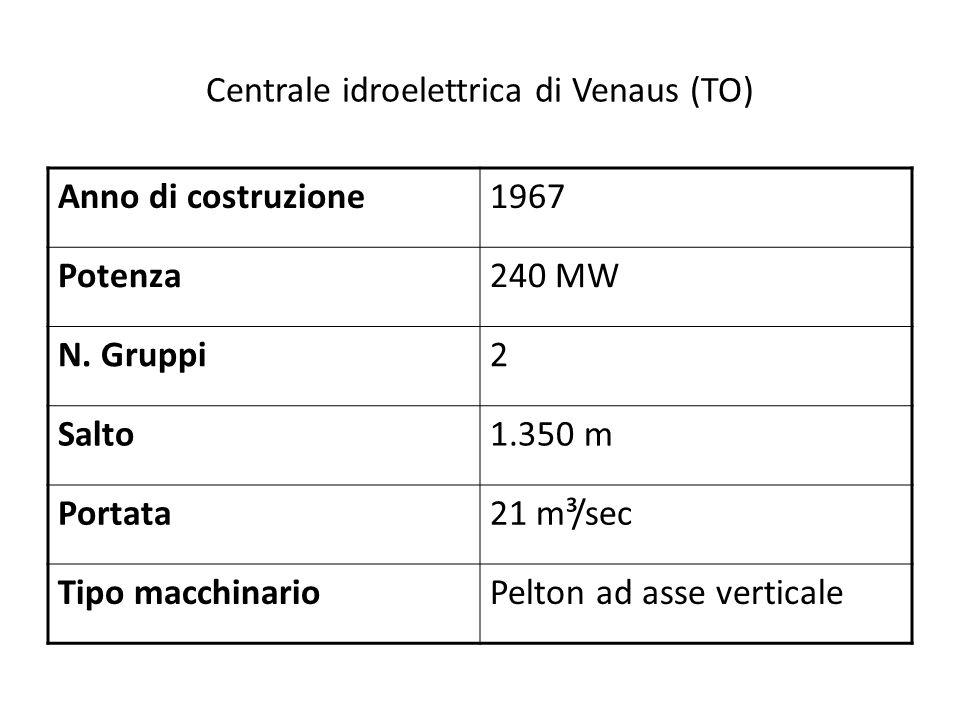 Centrale idroelettrica di Venaus (TO) Anno di costruzione1967 Potenza240 MW N. Gruppi2 Salto1.350 m Portata21 m³/sec Tipo macchinarioPelton ad asse ve