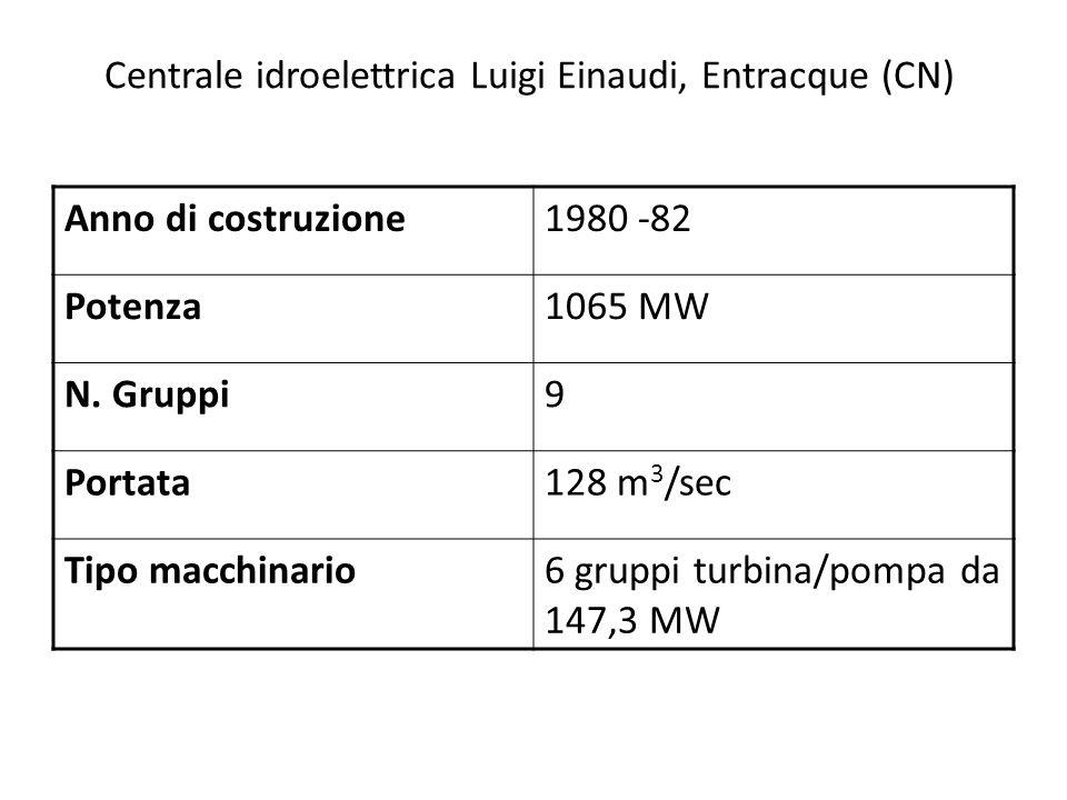 Centrale idroelettrica Luigi Einaudi, Entracque (CN) Anno di costruzione1980 -82 Potenza1065 MW N. Gruppi9 Portata128 m 3 /sec Tipo macchinario6 grupp