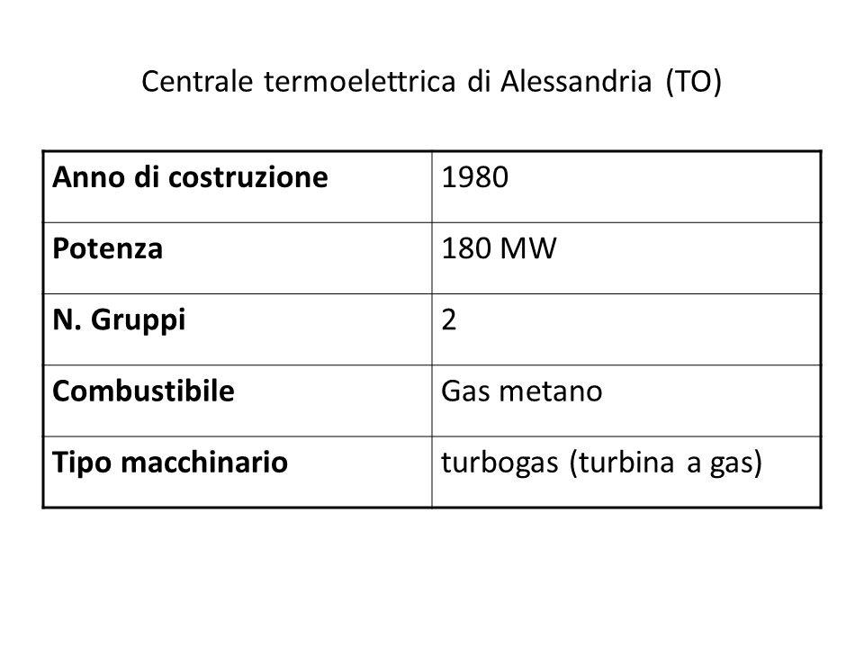 Centrale termoelettrica di Alessandria (TO) Anno di costruzione1980 Potenza180 MW N. Gruppi2 CombustibileGas metano Tipo macchinarioturbogas (turbina