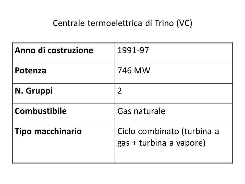 Centrale termoelettrica di Trino (VC) Anno di costruzione1991-97 Potenza746 MW N. Gruppi2 CombustibileGas naturale Tipo macchinarioCiclo combinato (tu
