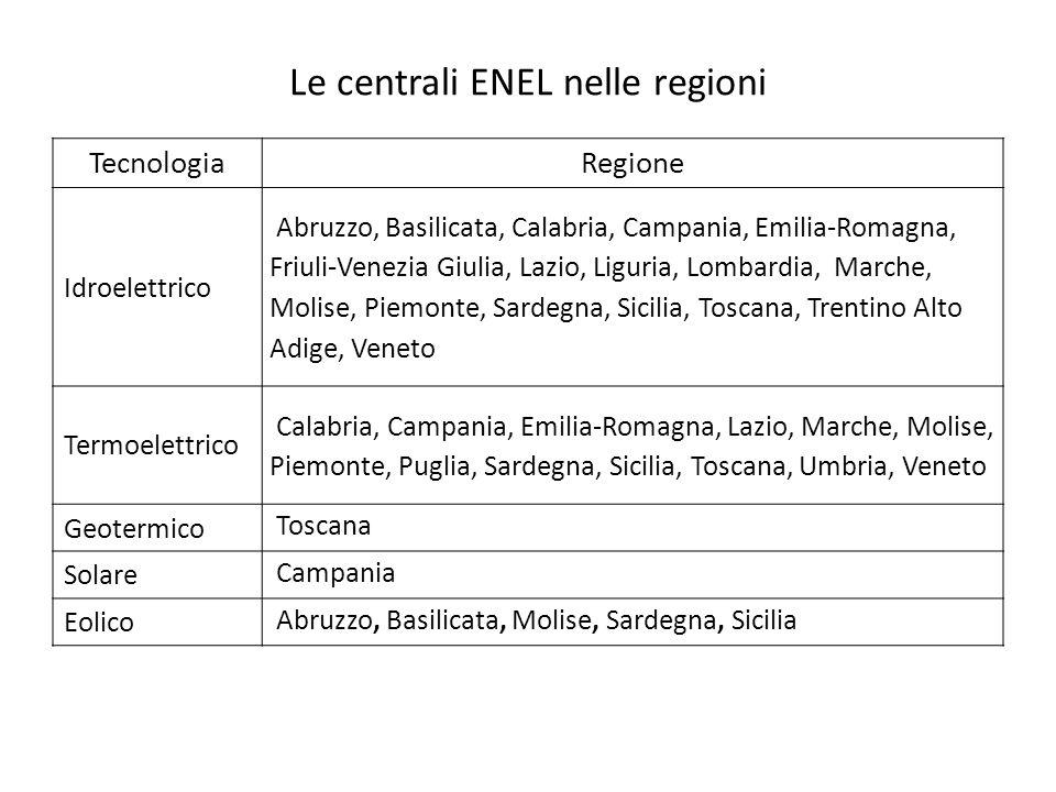 Le centrali ENEL nelle regioni TecnologiaRegione Idroelettrico Abruzzo, Basilicata, Calabria, Campania, Emilia-Romagna, Friuli-Venezia Giulia, Lazio,