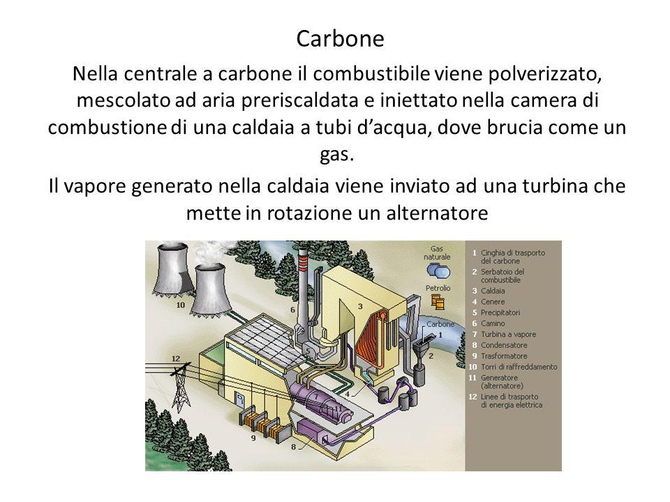 Carbone Nella centrale a carbone il combustibile viene polverizzato, mescolato ad aria preriscaldata e iniettato nella camera di combustione di una ca