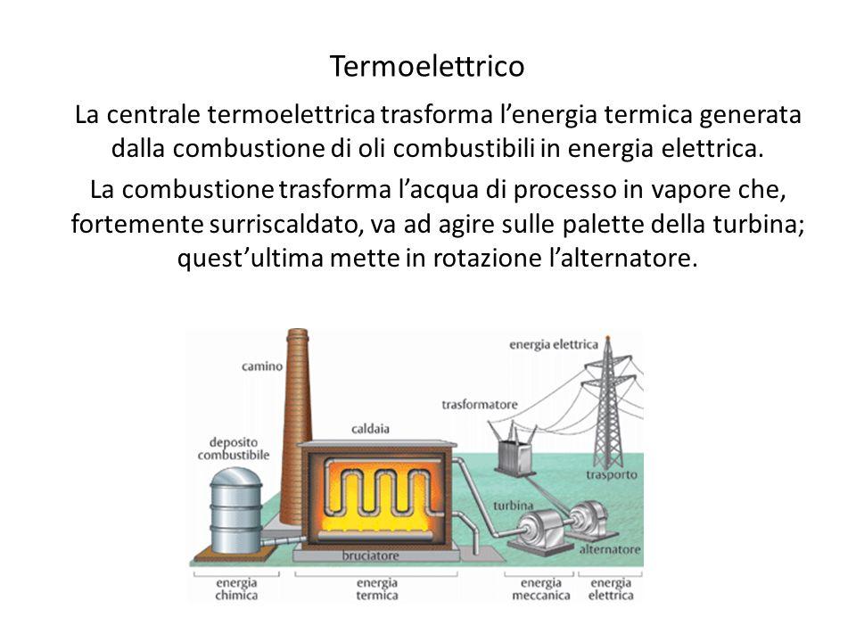 Termoelettrico La centrale termoelettrica trasforma lenergia termica generata dalla combustione di oli combustibili in energia elettrica. La combustio