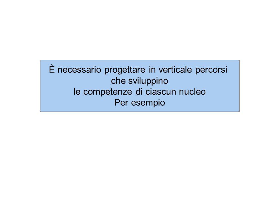 È necessario progettare in verticale percorsi che sviluppino le competenze di ciascun nucleo Per esempio