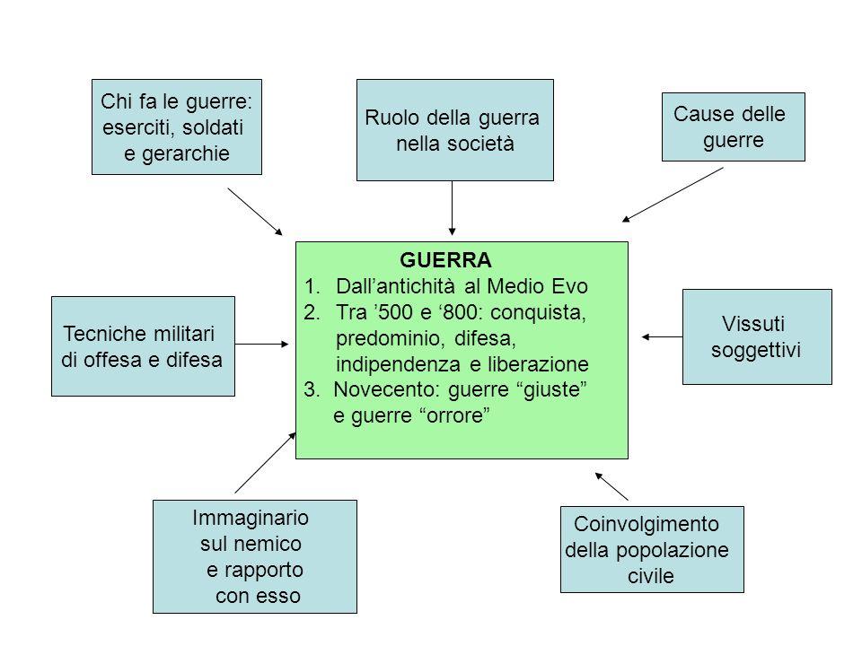 GUERRA 1.Dallantichità al Medio Evo 2.Tra 500 e 800: conquista, predominio, difesa, indipendenza e liberazione 3.