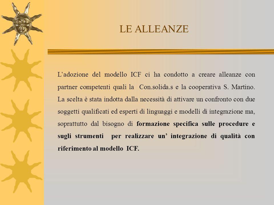 LE ALLEANZE Ladozione del modello ICF ci ha condotto a creare alleanze con partner competenti quali la Con.solida.s e la cooperativa S. Martino. La sc