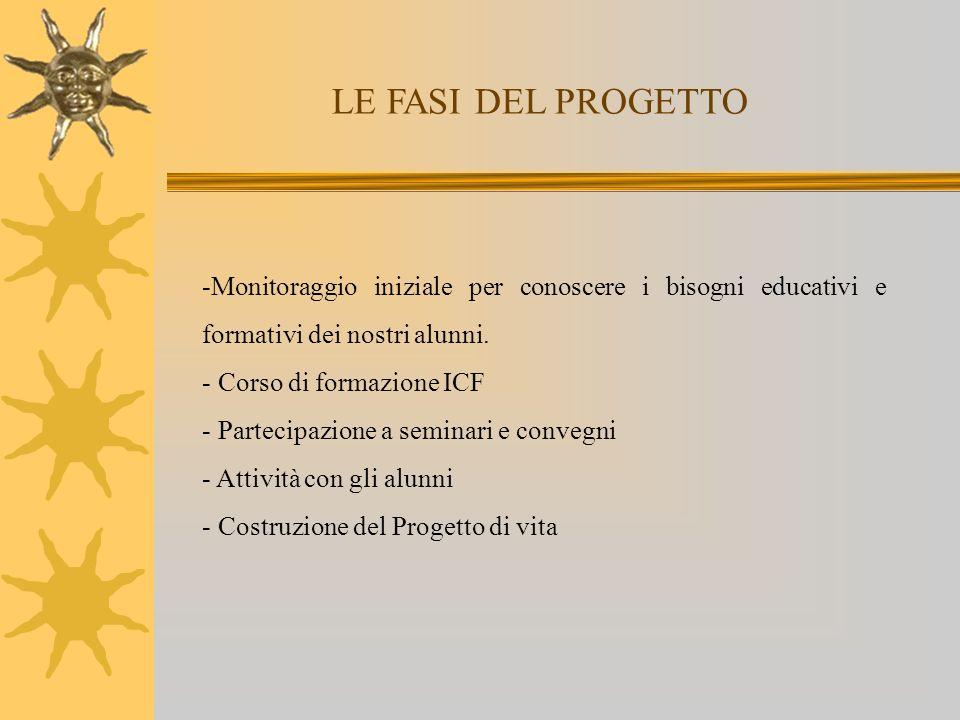 -Monitoraggio iniziale per conoscere i bisogni educativi e formativi dei nostri alunni. - Corso di formazione ICF - Partecipazione a seminari e conveg