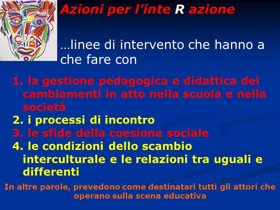 Azioni per linte R azione … …linee di intervento che hanno a che fare con 1.