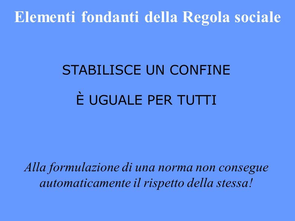 Elementi fondanti della Regola sociale STABILISCE UN CONFINE È UGUALE PER TUTTI Alla formulazione di una norma non consegue automaticamente il rispetto della stessa!