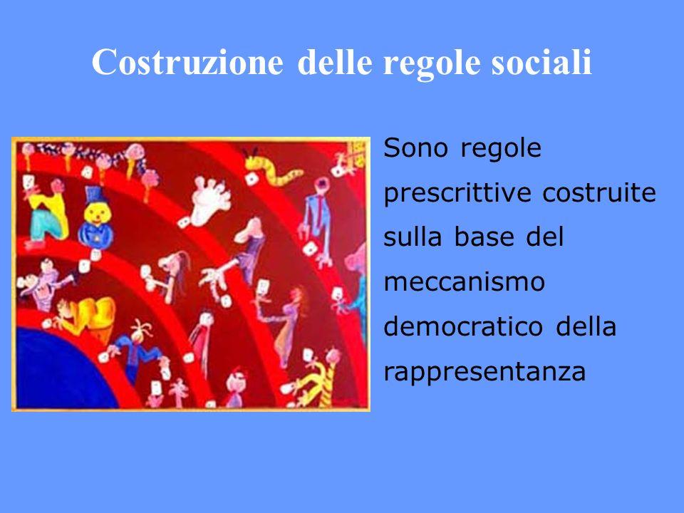 Costruzione delle regole sociali Sono regole prescrittive costruite sulla base del meccanismo democratico della rappresentanza