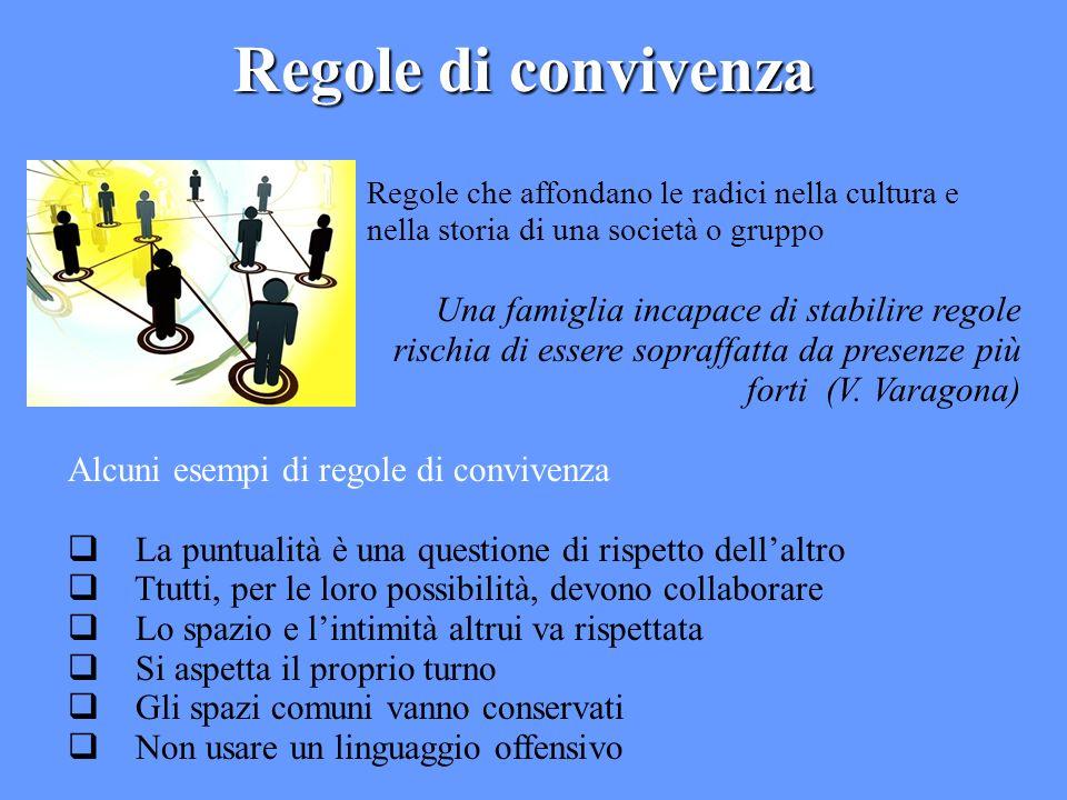 Regole di convivenza Una famiglia incapace di stabilire regole rischia di essere sopraffatta da presenze più forti (V. Varagona) Regole che affondano