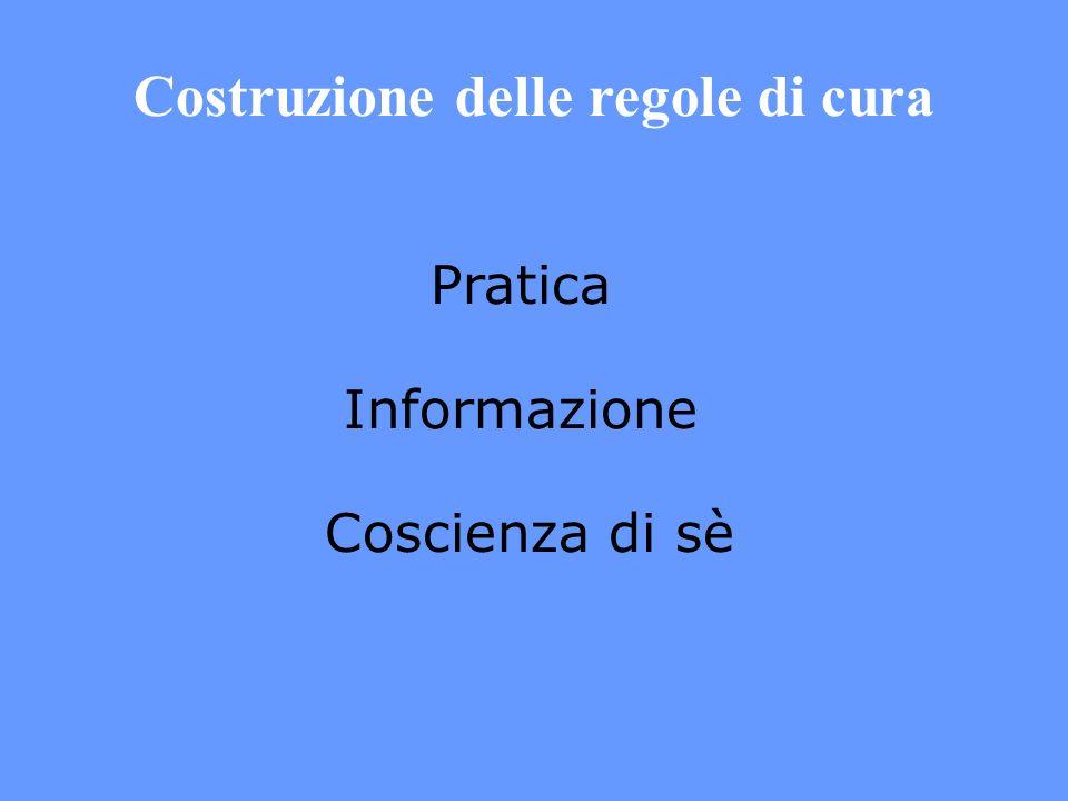 Costruzione delle regole di cura Pratica Informazione Coscienza di sè