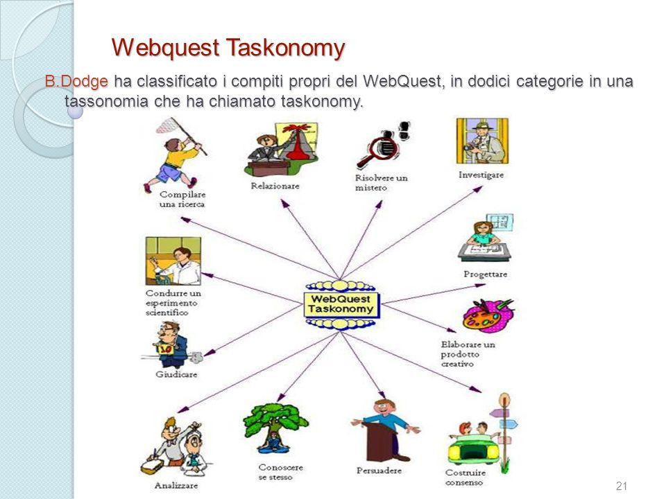 Webquest Taskonomy B.Dodge ha classificato i compiti propri del WebQuest, in dodici categorie in una tassonomia che ha chiamato taskonomy. 21