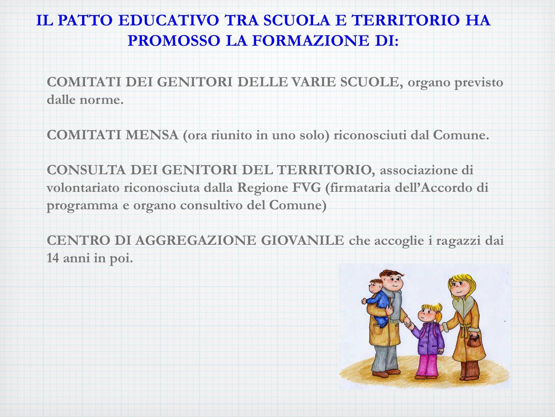 IL PATTO EDUCATIVO TRA SCUOLA E TERRITORIO HA PROMOSSO LA FORMAZIONE DI: COMITATI DEI GENITORI DELLE VARIE SCUOLE, organo previsto dalle norme.