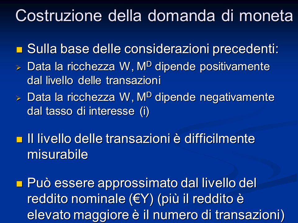 Sulla base delle considerazioni precedenti: Sulla base delle considerazioni precedenti: Data la ricchezza W, M D dipende positivamente dal livello del