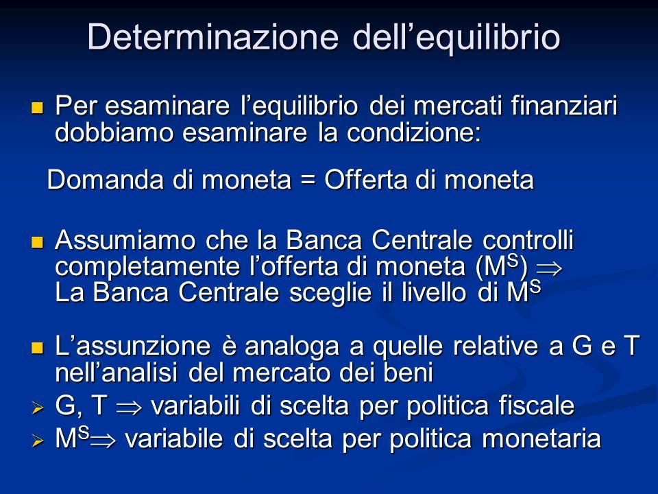 Per esaminare lequilibrio dei mercati finanziari dobbiamo esaminare la condizione: Per esaminare lequilibrio dei mercati finanziari dobbiamo esaminare