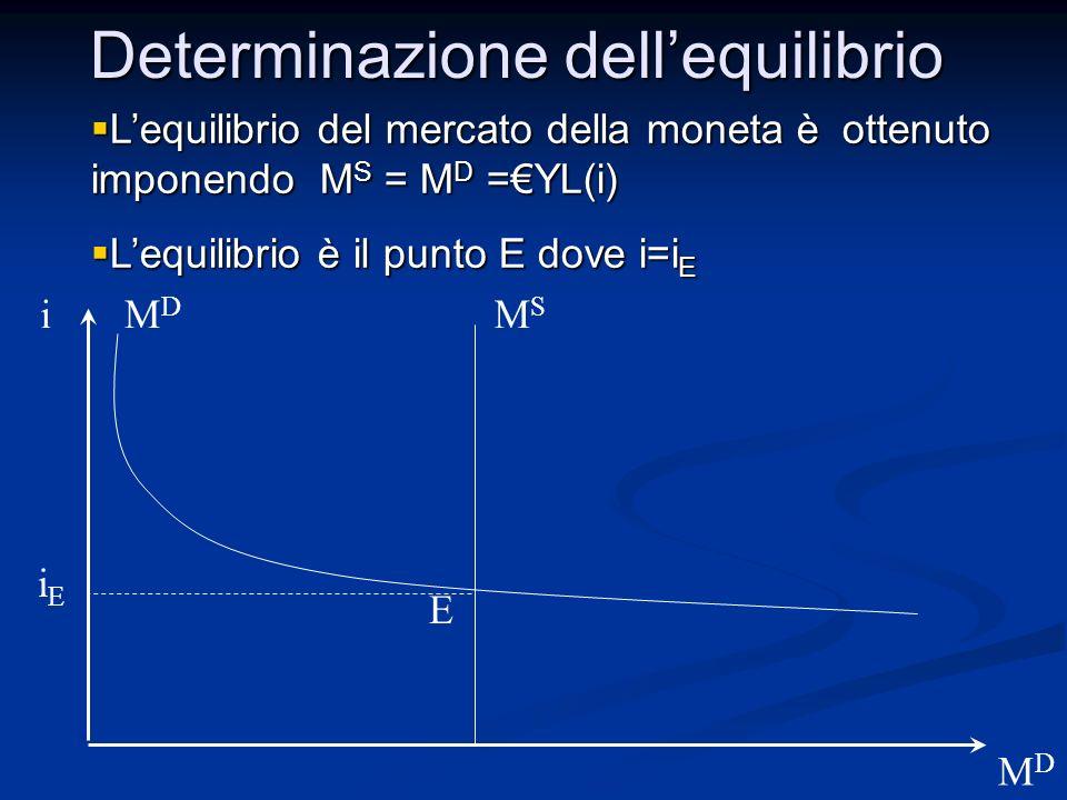 i MDMD MDMD Lequilibrio del mercato della moneta è ottenuto imponendo M S = M D =YL(i) Lequilibrio del mercato della moneta è ottenuto imponendo M S =
