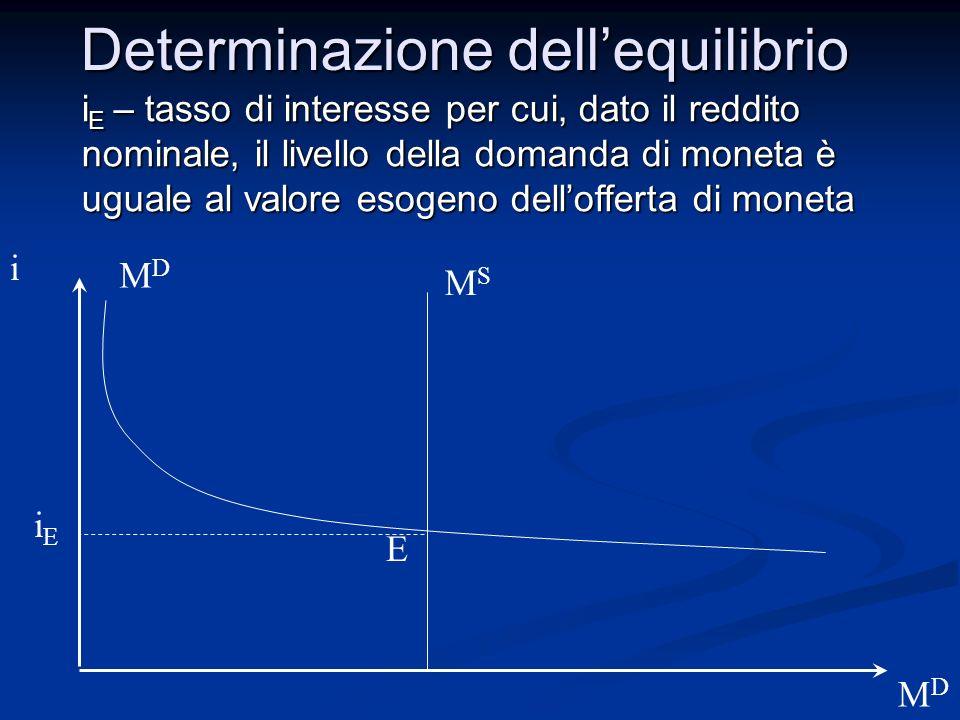 i MDMD MDMD i E – tasso di interesse per cui, dato il reddito nominale, il livello della domanda di moneta è uguale al valore esogeno dellofferta di m
