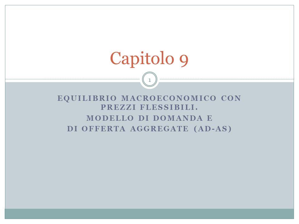 EQUILIBRIO MACROECONOMICO CON PREZZI FLESSIBILI.