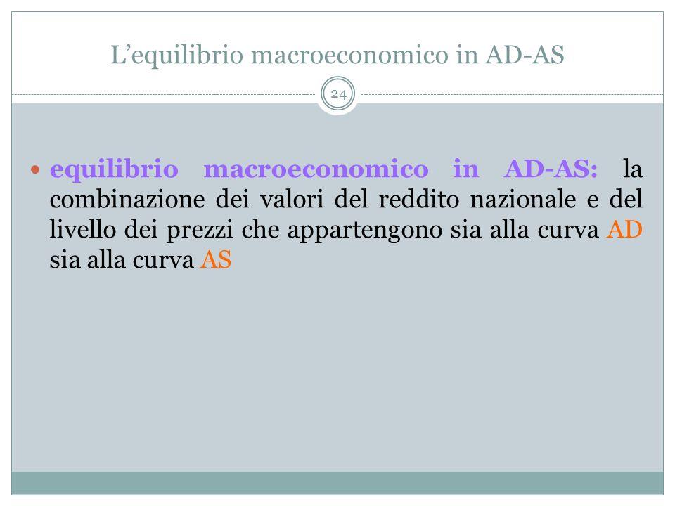 Lequilibrio macroeconomico in AD-AS 24 equilibrio macroeconomico in AD-AS: la combinazione dei valori del reddito nazionale e del livello dei prezzi che appartengono sia alla curva AD sia alla curva AS