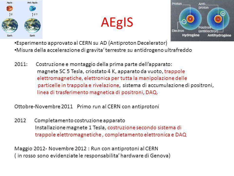 AEgIS Esperimento approvato al CERN su AD (Antiproton Decelerator) Misura della accelerazione di gravita terrestre su antidrogeno ultrafreddo 2011: Co