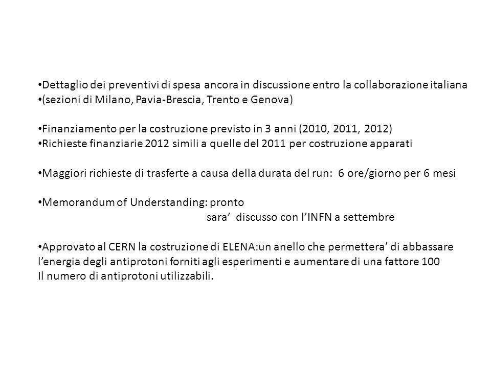 Dettaglio dei preventivi di spesa ancora in discussione entro la collaborazione italiana (sezioni di Milano, Pavia-Brescia, Trento e Genova) Finanziamento per la costruzione previsto in 3 anni (2010, 2011, 2012) Richieste finanziarie 2012 simili a quelle del 2011 per costruzione apparati Maggiori richieste di trasferte a causa della durata del run: 6 ore/giorno per 6 mesi Memorandum of Understanding: pronto sara discusso con lINFN a settembre Approvato al CERN la costruzione di ELENA:un anello che permettera di abbassare lenergia degli antiprotoni forniti agli esperimenti e aumentare di una fattore 100 Il numero di antiprotoni utilizzabili.