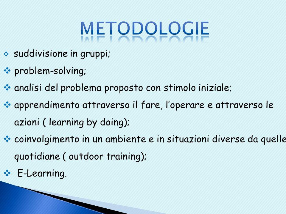 suddivisione in gruppi; problem-solving; analisi del problema proposto con stimolo iniziale; apprendimento attraverso il fare, loperare e attraverso l