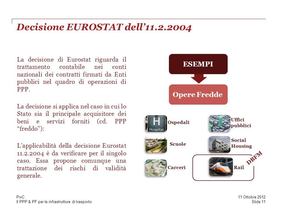 Il PPP & PF per le infrastrutture di trasporto Decisione EUROSTAT dell11.2.2004 La decisione di Eurostat riguarda il trattamento contabile nei conti nazionali dei contratti firmati da Enti pubblici nel quadro di operazioni di PPP.