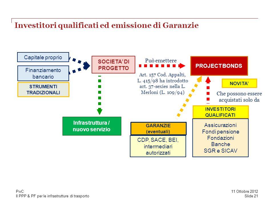 Il PPP & PF per le infrastrutture di trasporto Investitori qualificati ed emissione di Garanzie SOCIETA DI PROGETTO Capitale proprio Finanziamento ban