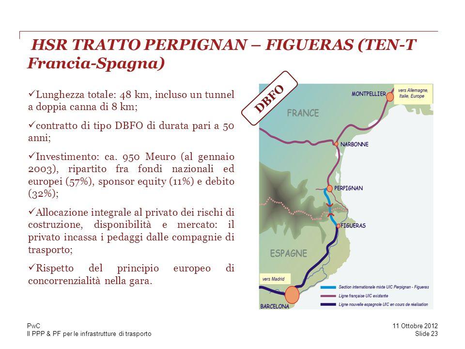 Il PPP & PF per le infrastrutture di trasporto HSR TRATTO PERPIGNAN – FIGUERAS (TEN-T Francia-Spagna) Lunghezza totale: 48 km, incluso un tunnel a dop