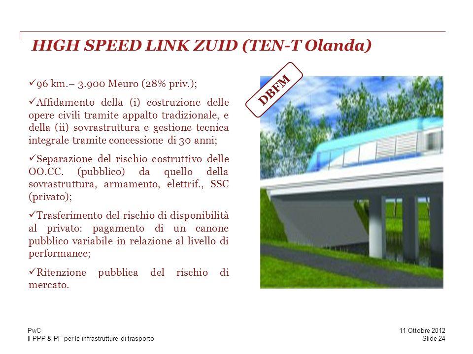 Il PPP & PF per le infrastrutture di trasporto HIGH SPEED LINK ZUID (TEN-T Olanda) 96 km.– 3.900 Meuro (28% priv.); Affidamento della (i) costruzione
